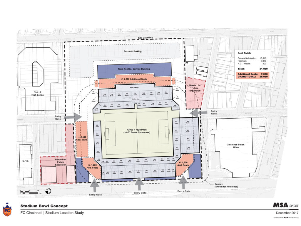 FC Cincinnati West End Stadium Schematic