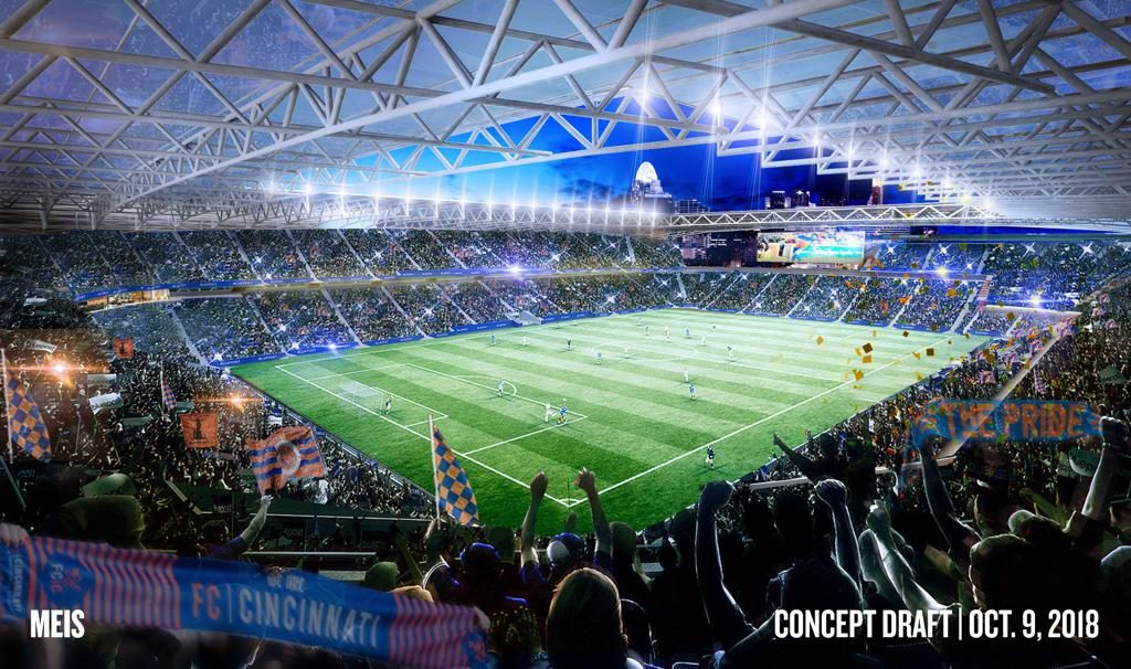 New FC Cincinnati stadium rendering 2